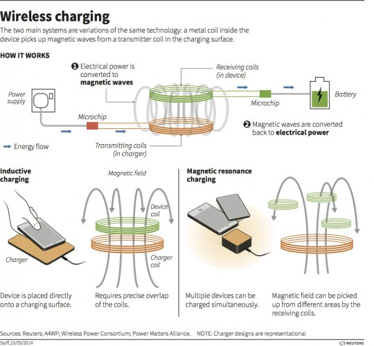 wireless-charging.jpeg